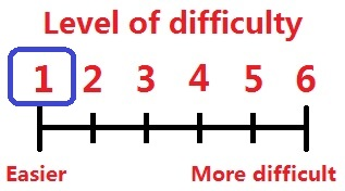 Difficulty levels 1