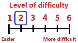 Difficulty levels 2