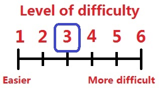 Difficulty levels 3